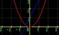 GraphMaker