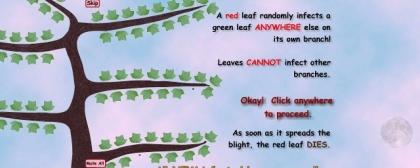 Leaf Blight